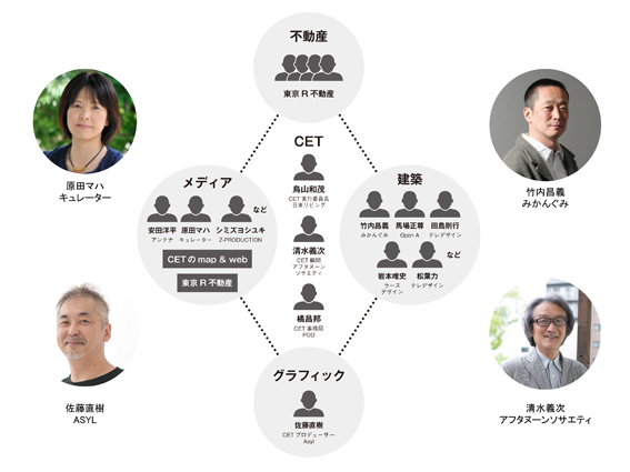 CETsoshikizu_567x425.jpg